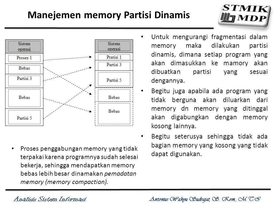 Manejemen memory Partisi Dinamis