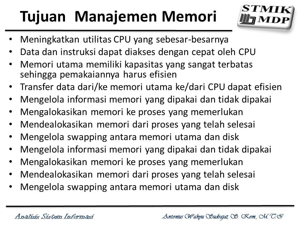 Tujuan Manajemen Memori