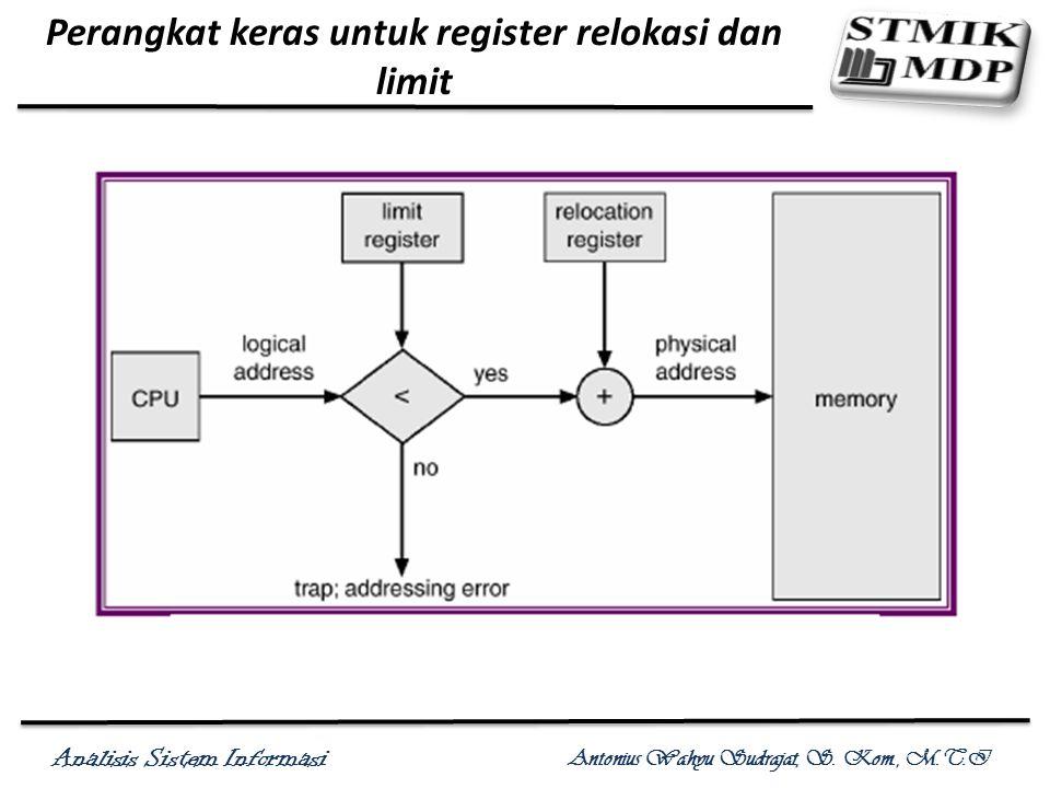 Perangkat keras untuk register relokasi dan limit