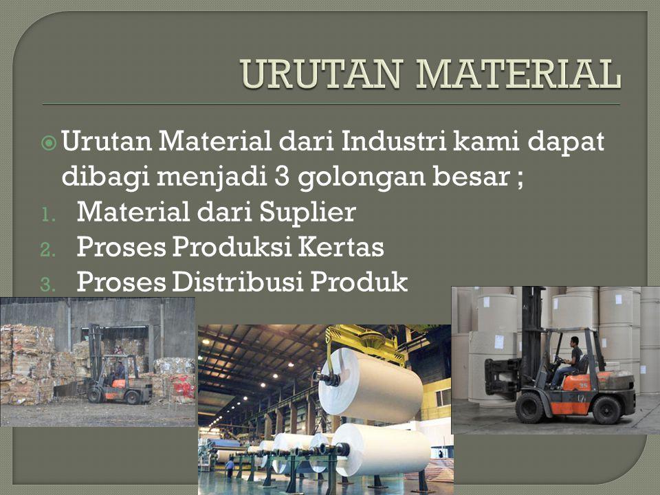 URUTAN MATERIAL Urutan Material dari Industri kami dapat dibagi menjadi 3 golongan besar ; Material dari Suplier.