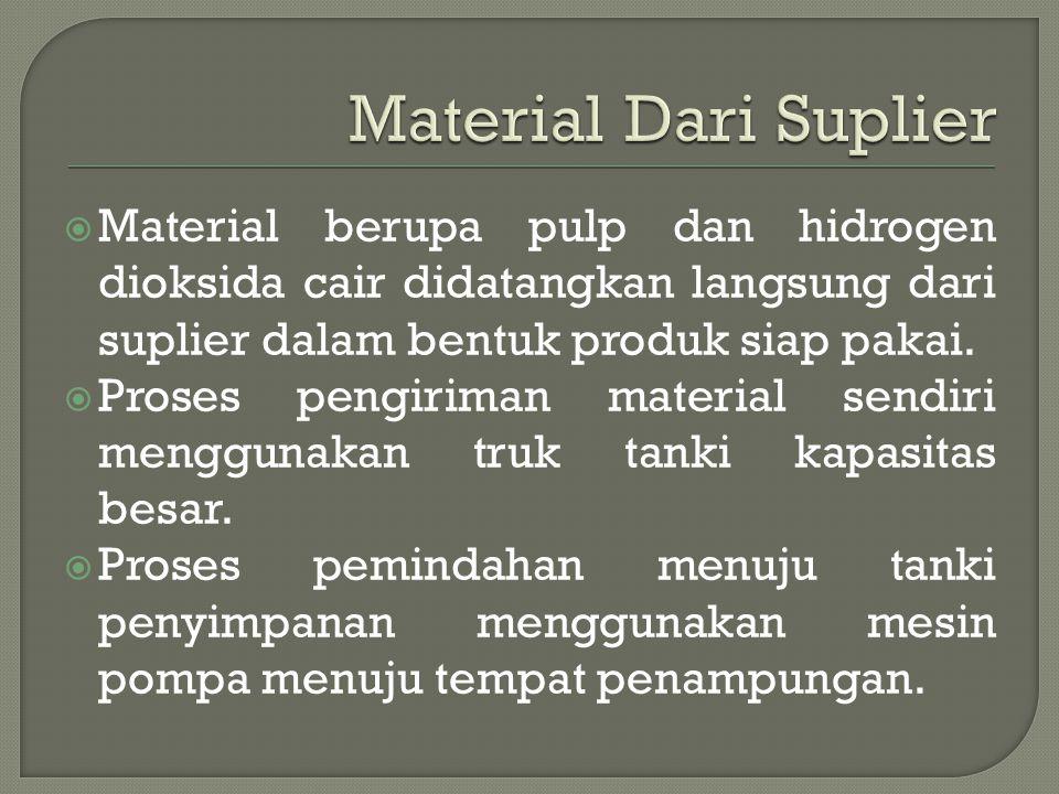 Material Dari Suplier Material berupa pulp dan hidrogen dioksida cair didatangkan langsung dari suplier dalam bentuk produk siap pakai.
