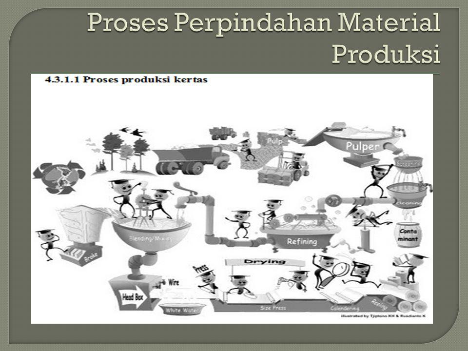 Proses Perpindahan Material Produksi