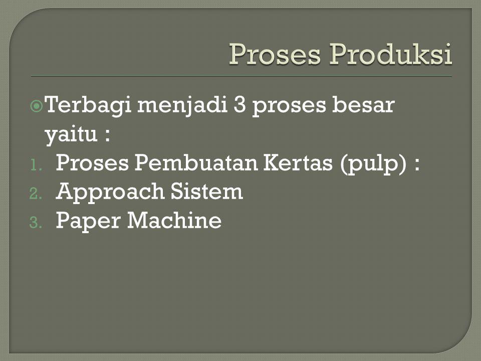 Proses Produksi Terbagi menjadi 3 proses besar yaitu :