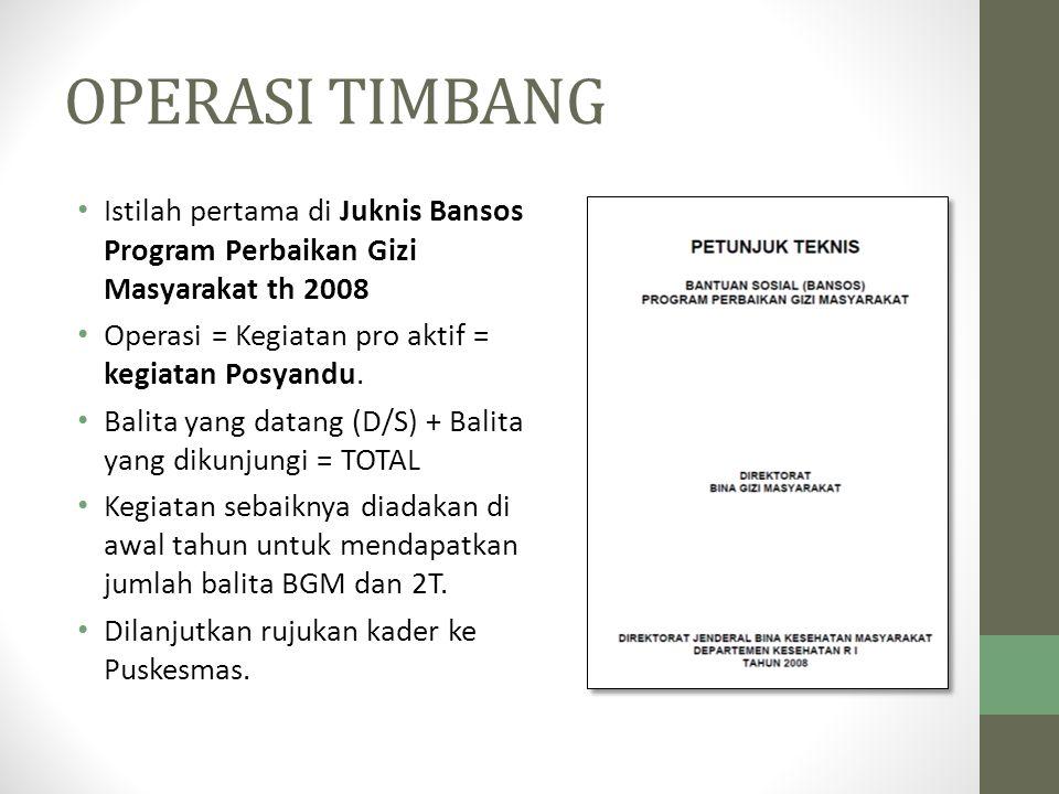 OPERASI TIMBANG Istilah pertama di Juknis Bansos Program Perbaikan Gizi Masyarakat th 2008. Operasi = Kegiatan pro aktif = kegiatan Posyandu.