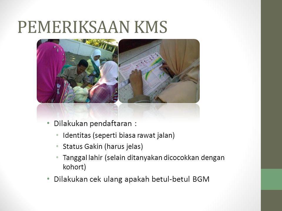 PEMERIKSAAN KMS Dilakukan pendaftaran :