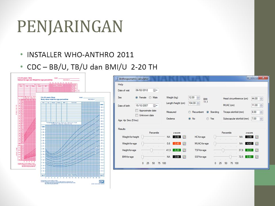 PENJARINGAN INSTALLER WHO-ANTHRO 2011