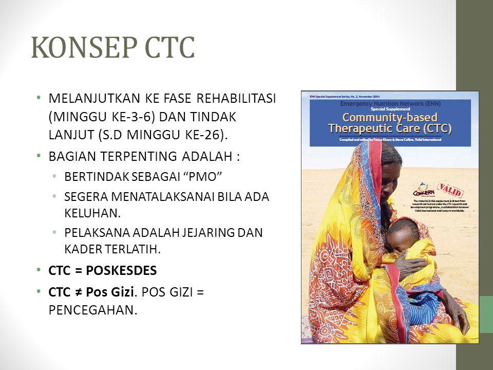 KONSEP CTC MELANJUTKAN KE FASE REHABILITASI (MINGGU KE-3-6) DAN TINDAK LANJUT (S.D MINGGU KE-26). BAGIAN TERPENTING ADALAH :
