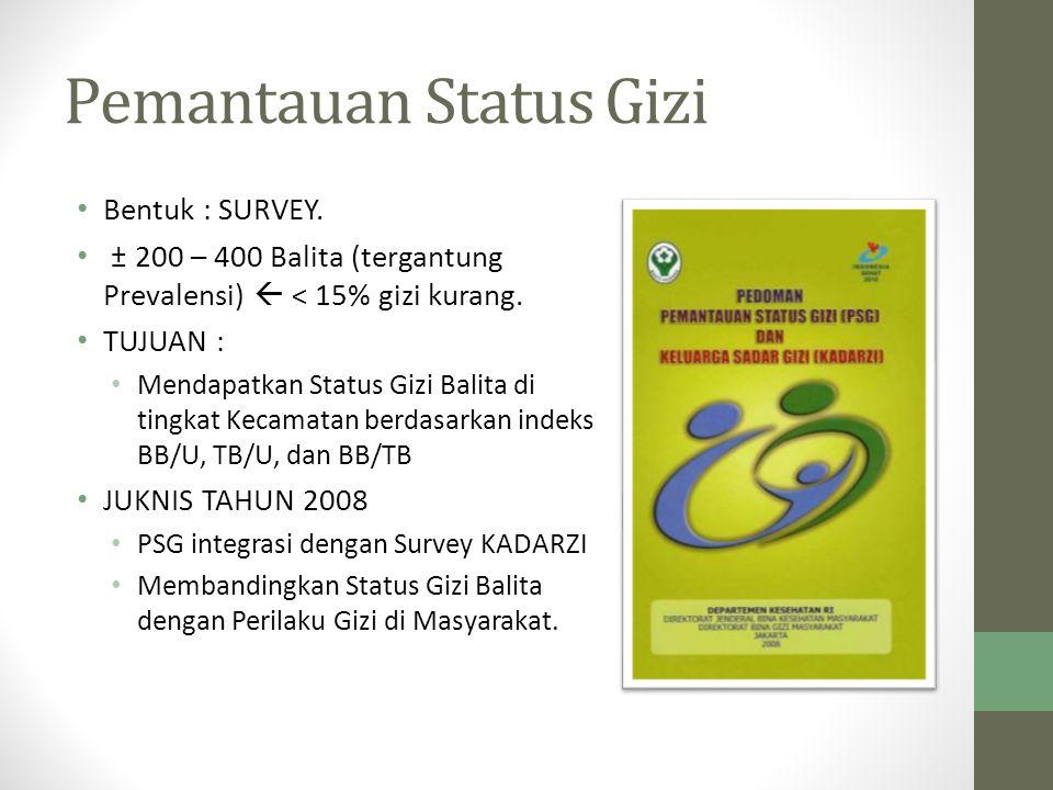 Pemantauan Status Gizi