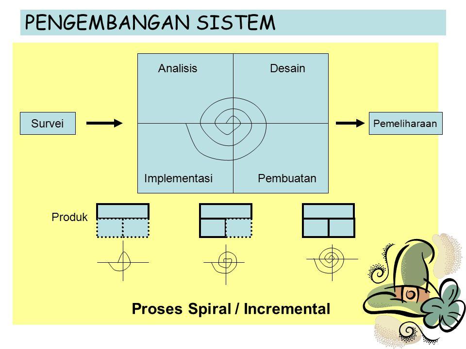 Proses Spiral / Incremental