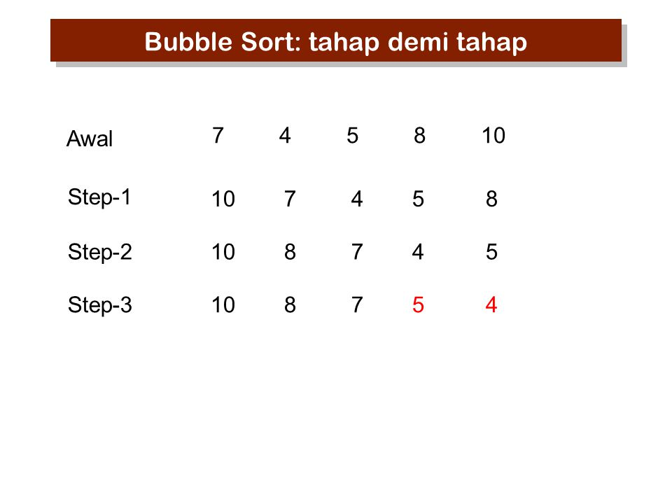 Bubble Sort: tahap demi tahap