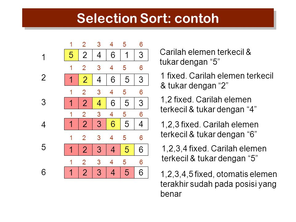 Selection Sort: contoh