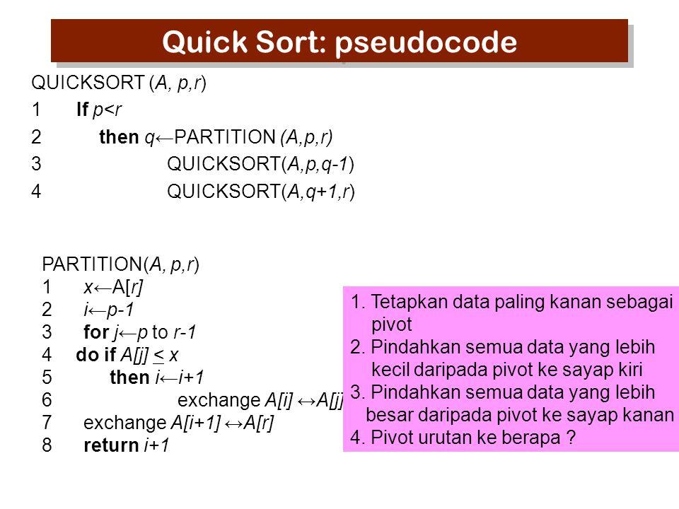 Quick Sort: pseudocode