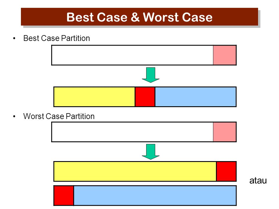 Best Case & Worst Case Best Case Partition Worst Case Partition atau
