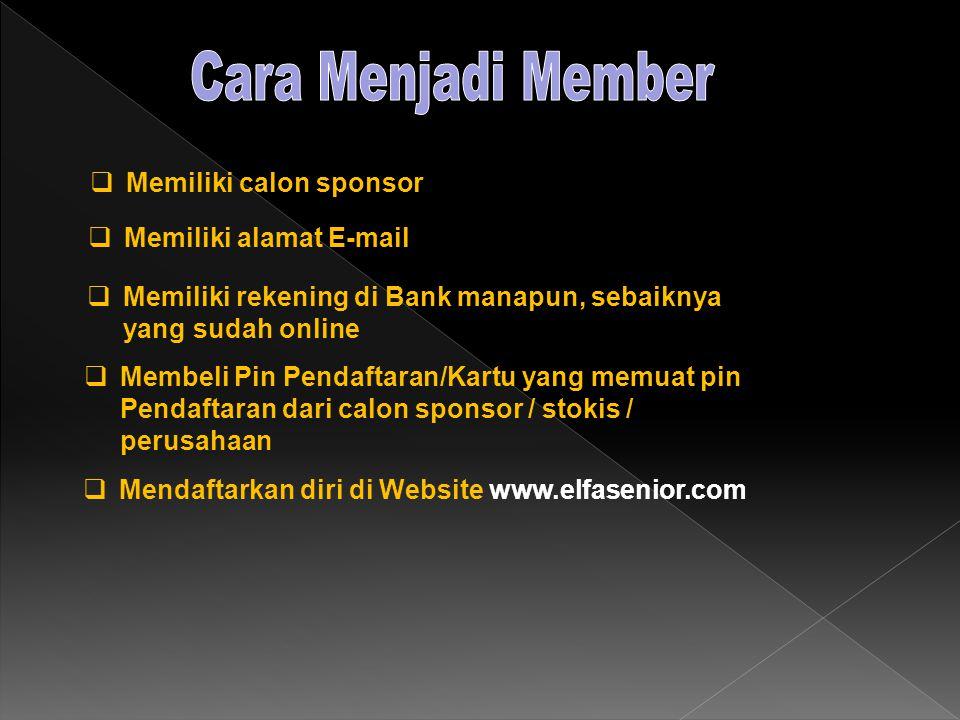 Cara Menjadi Member Memiliki calon sponsor Memiliki alamat E-mail