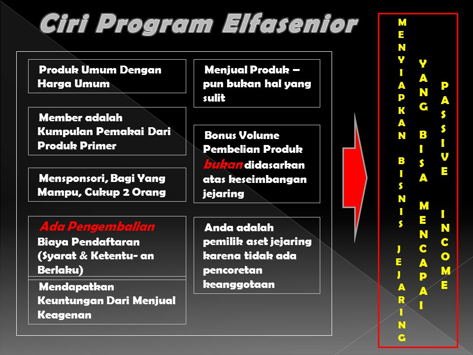 Ciri Program Elfasenior