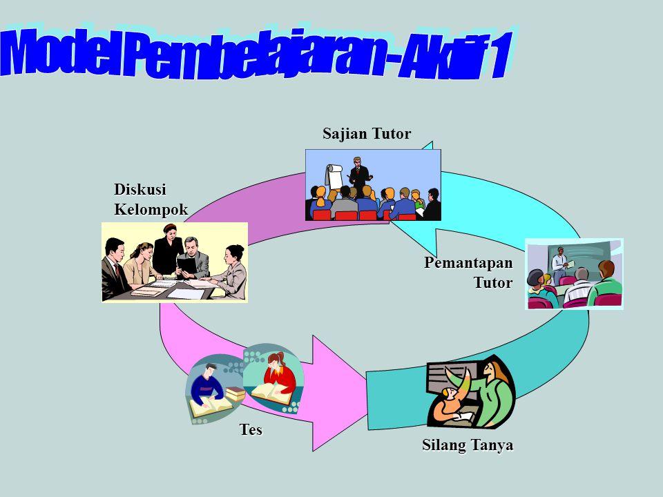 Model Pembelajaran - Aktif 1