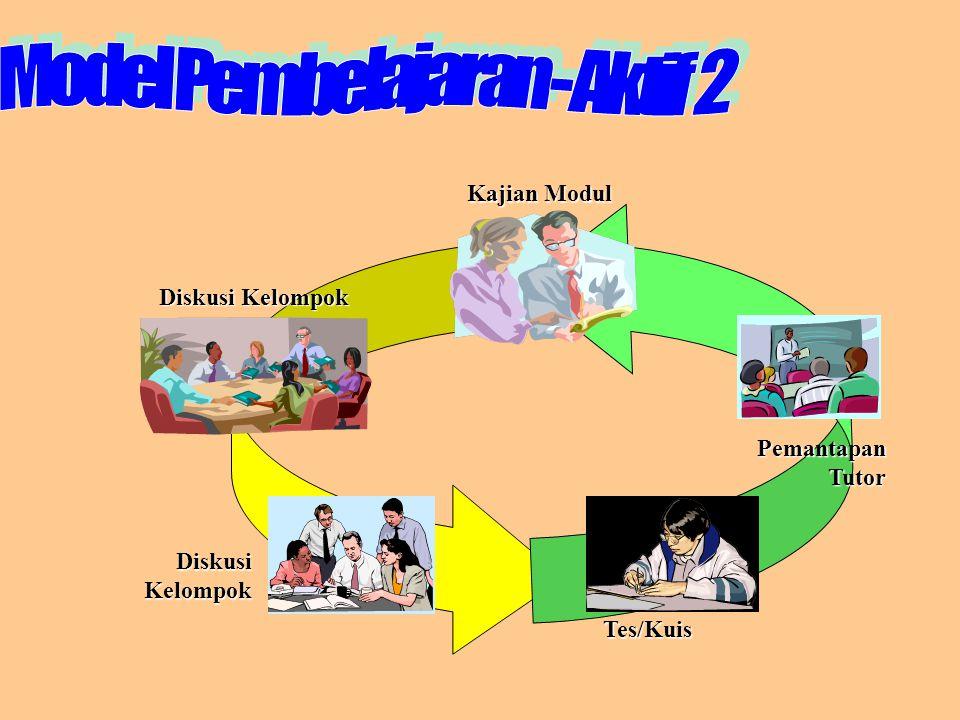 Model Pembelajaran - Aktif 2