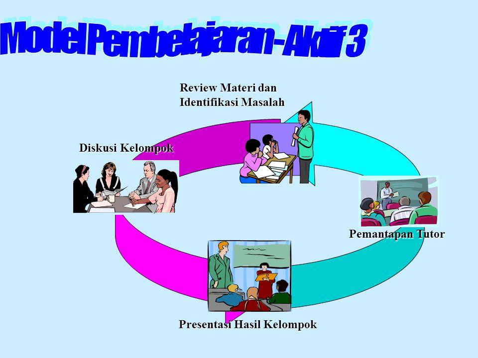 Model Pembelajaran - Aktif 3