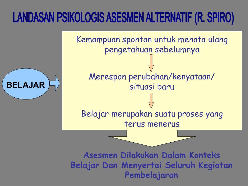LANDASAN PSIKOLOGIS ASESMEN ALTERNATIF (R. SPIRO)