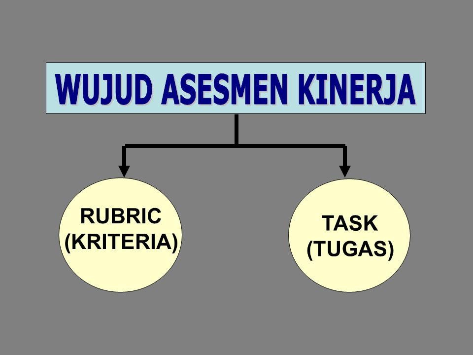 WUJUD ASESMEN KINERJA RUBRIC (KRITERIA) TASK (TUGAS)