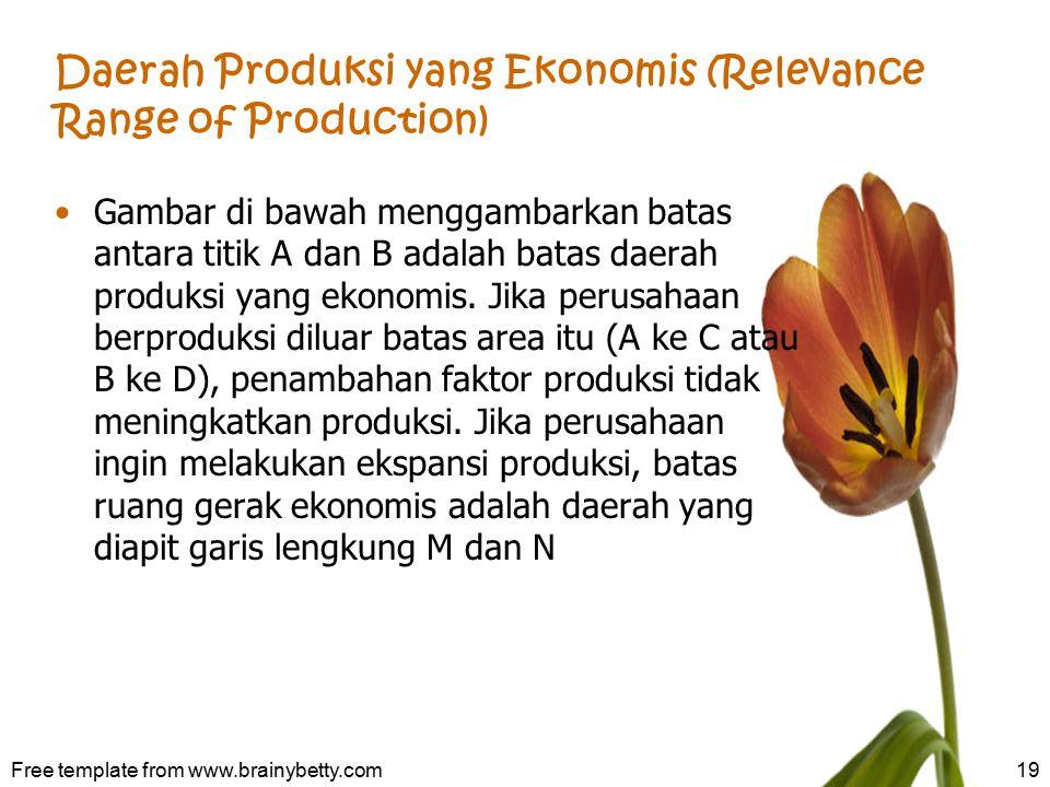 Daerah Produksi yang Ekonomis (Relevance Range of Production)