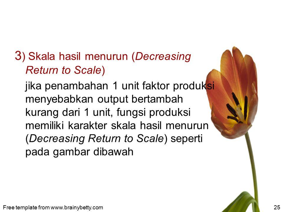 3) Skala hasil menurun (Decreasing Return to Scale)