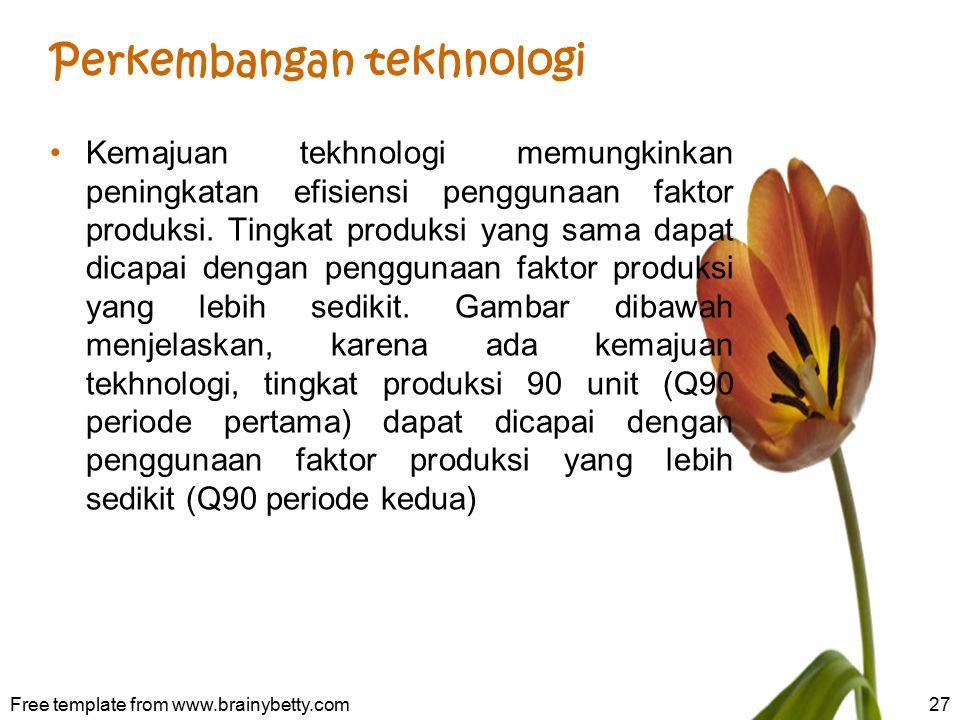 Perkembangan tekhnologi
