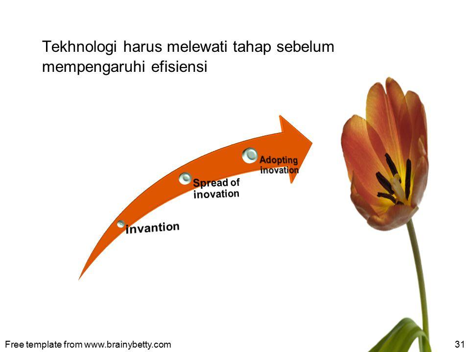 Tekhnologi harus melewati tahap sebelum mempengaruhi efisiensi