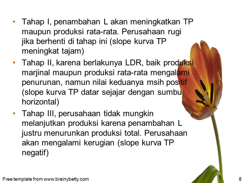 Tahap I, penambahan L akan meningkatkan TP maupun produksi rata-rata
