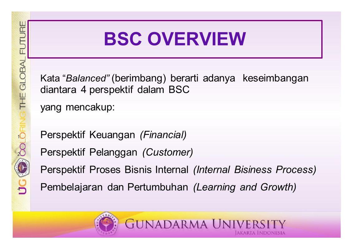 BSC OVERVIEW yang mencakup: Perspektif Keuangan (Financial)