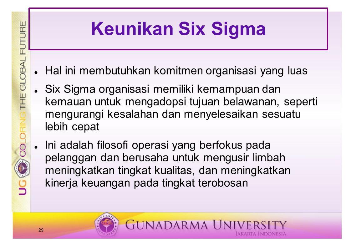 Keunikan Six Sigma Hal ini membutuhkan komitmen organisasi yang luas