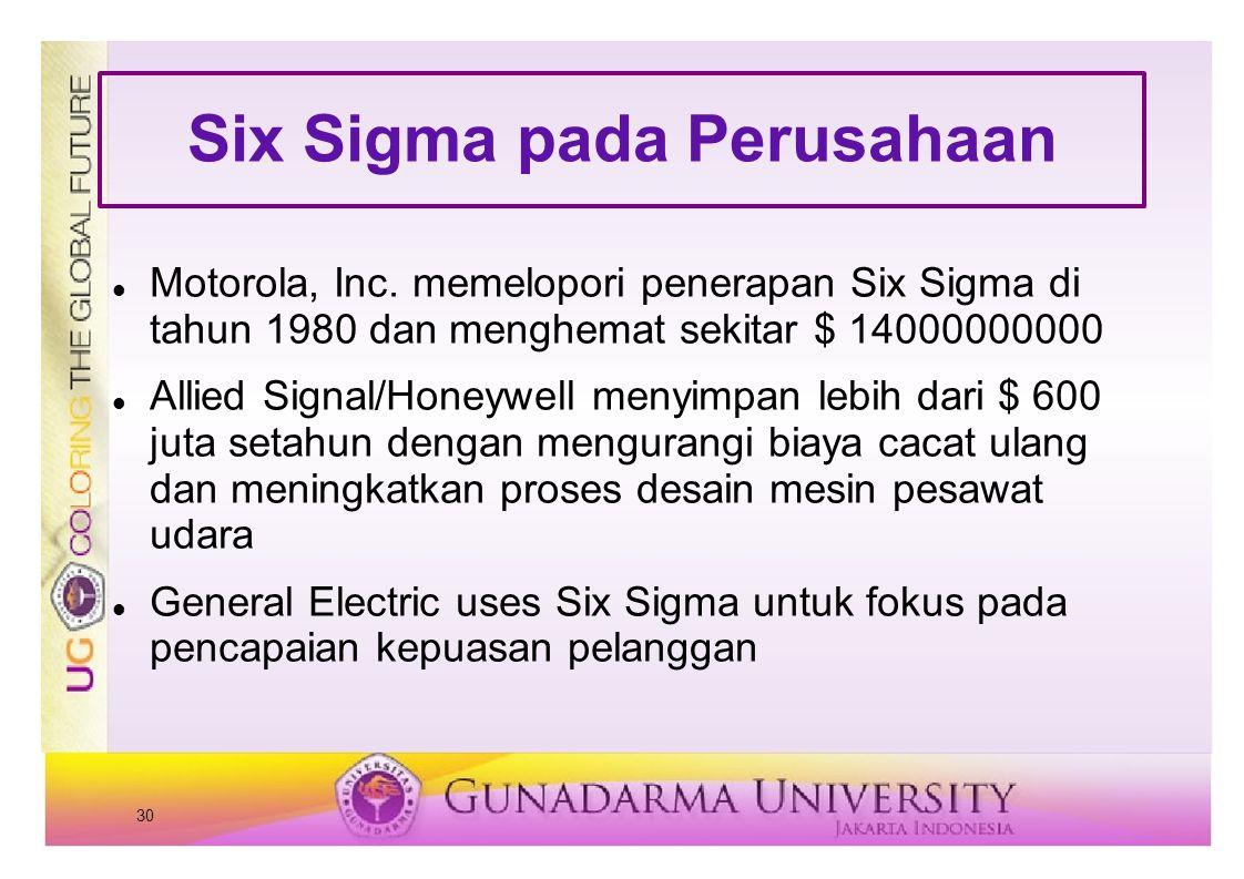 Six Sigma pada Perusahaan