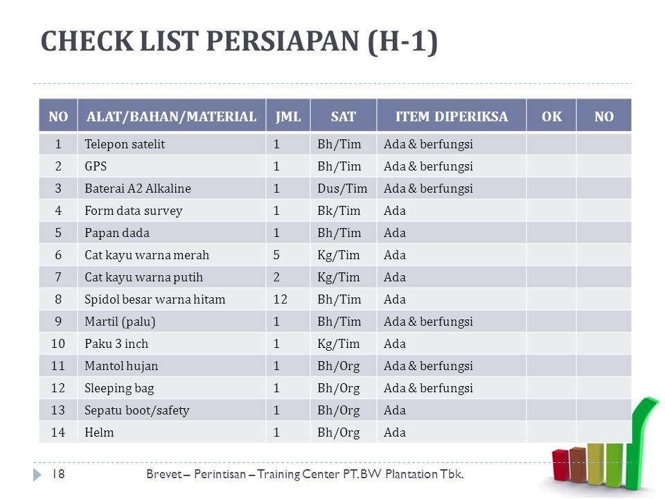 CHECK LIST PERSIAPAN (H-1)
