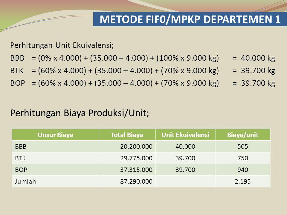 METODE FIF0/MPKP DEPARTEMEN 1