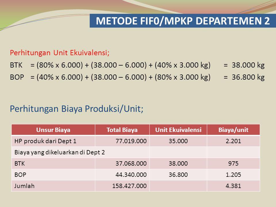 METODE FIF0/MPKP DEPARTEMEN 2