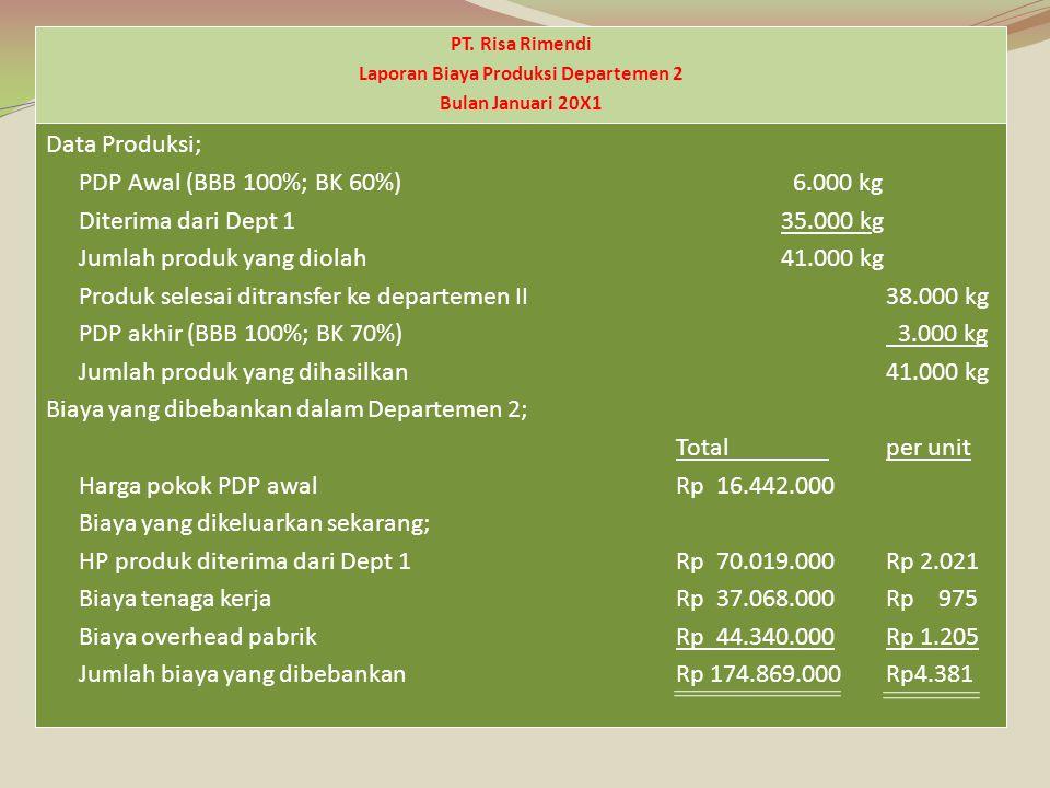Laporan Biaya Produksi Departemen 2