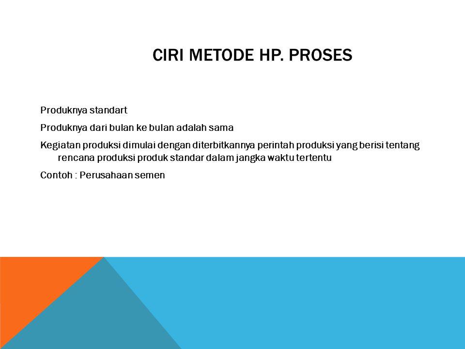 CIRI METODE HP. PROSES