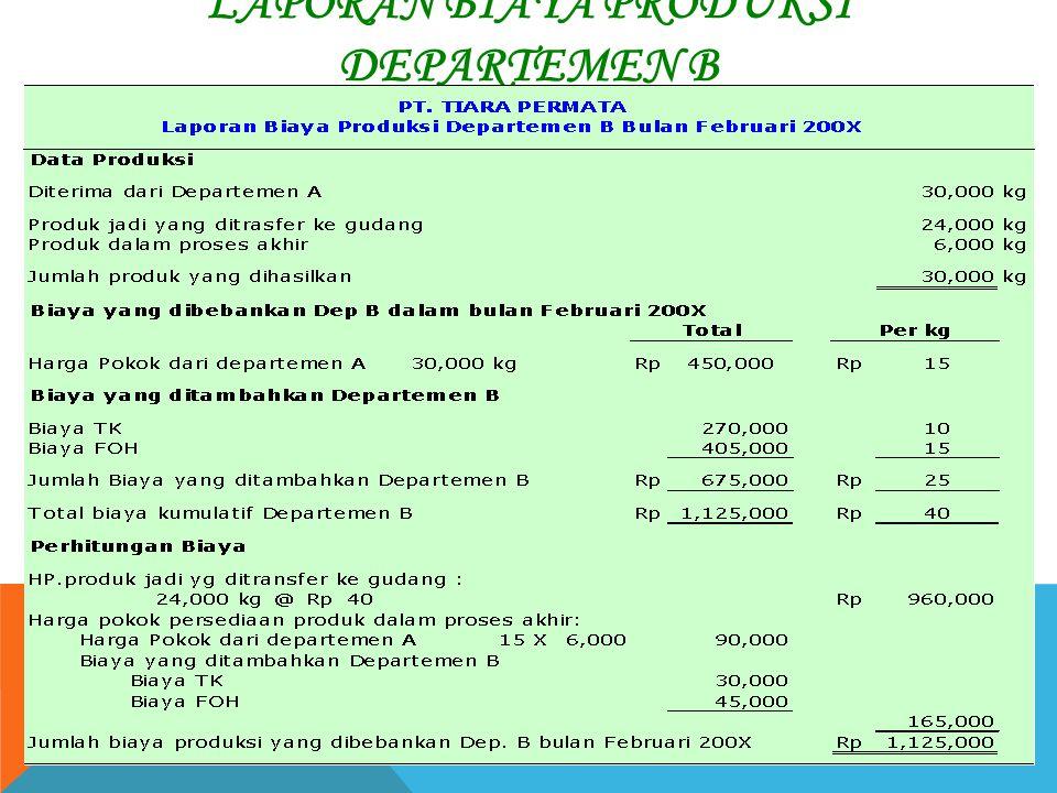 Laporan Biaya Produksi Departemen B