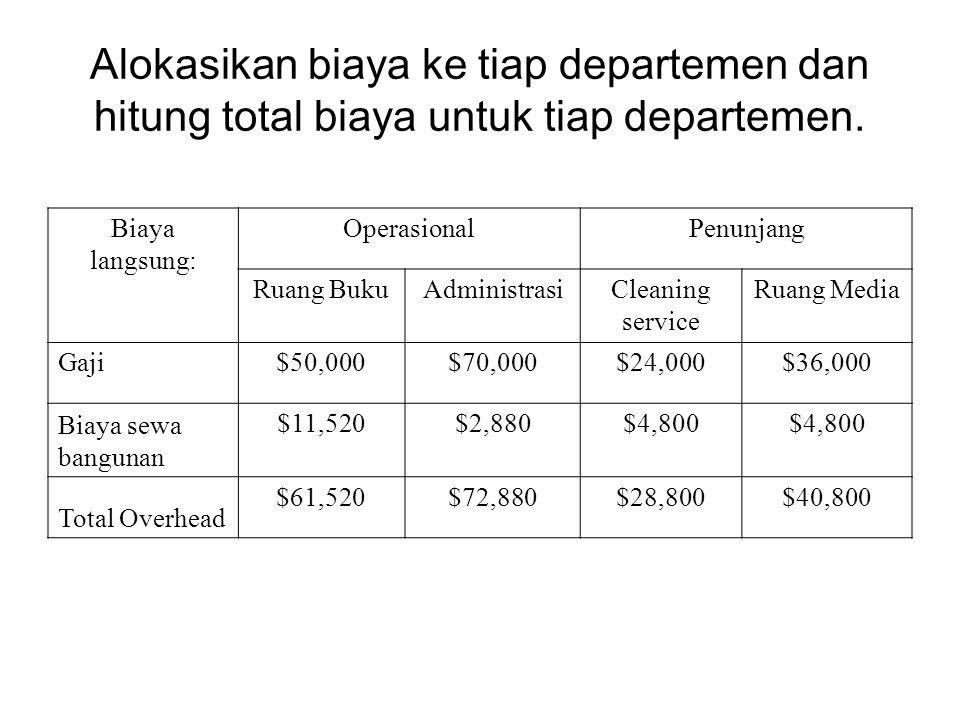 Alokasikan biaya ke tiap departemen dan hitung total biaya untuk tiap departemen.