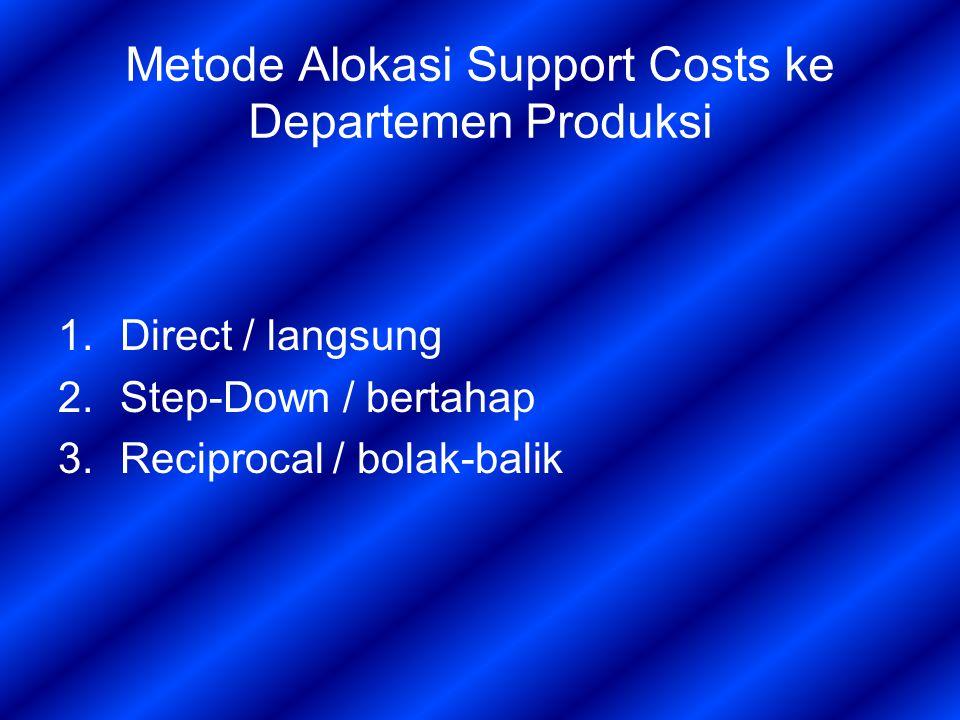 Metode Alokasi Support Costs ke Departemen Produksi