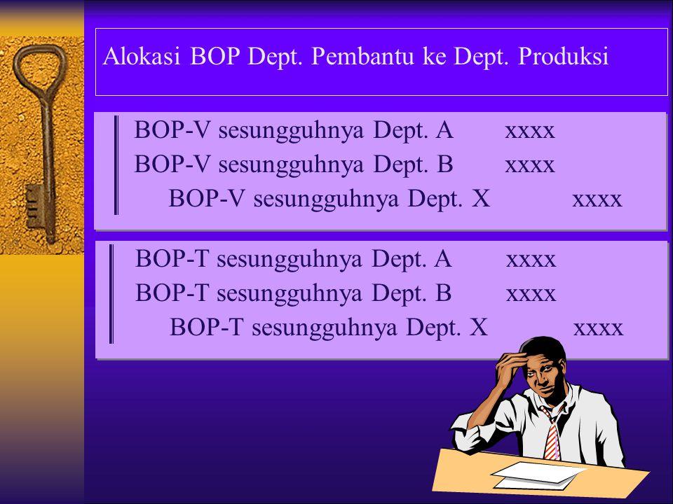 Alokasi BOP Dept. Pembantu ke Dept. Produksi