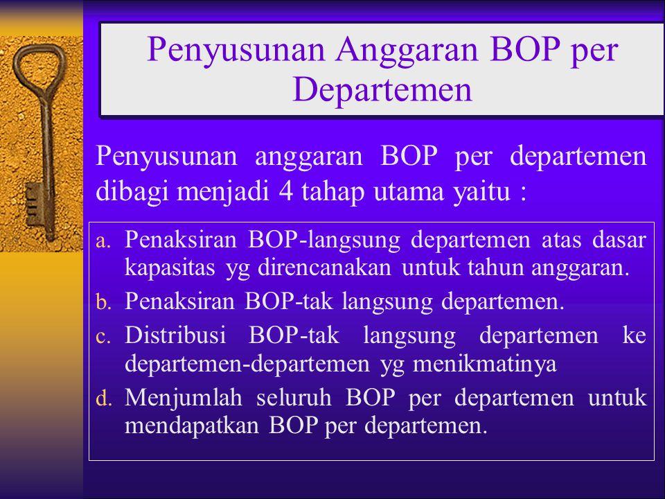 Penyusunan Anggaran BOP per Departemen