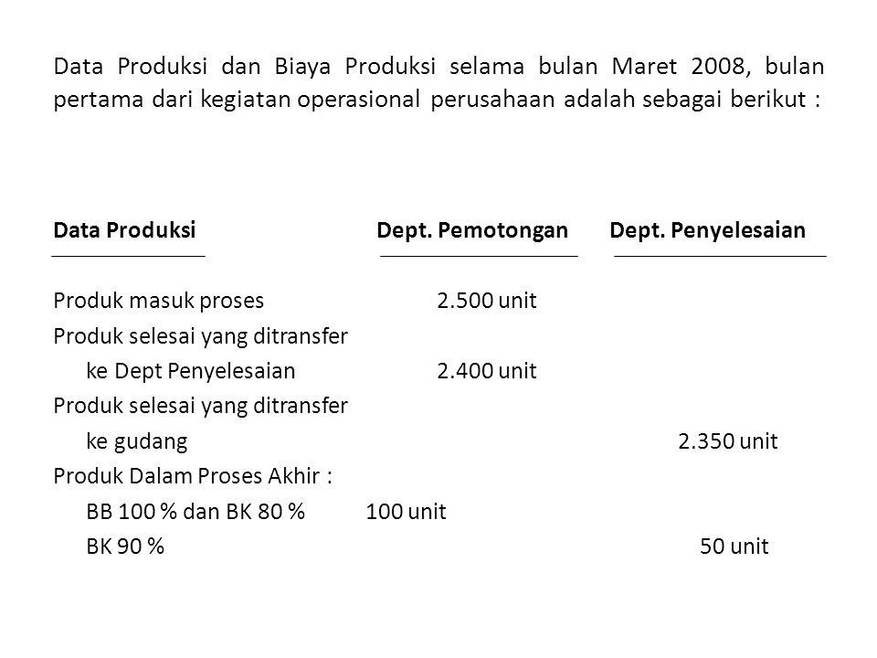 Data Produksi dan Biaya Produksi selama bulan Maret 2008, bulan pertama dari kegiatan operasional perusahaan adalah sebagai berikut :