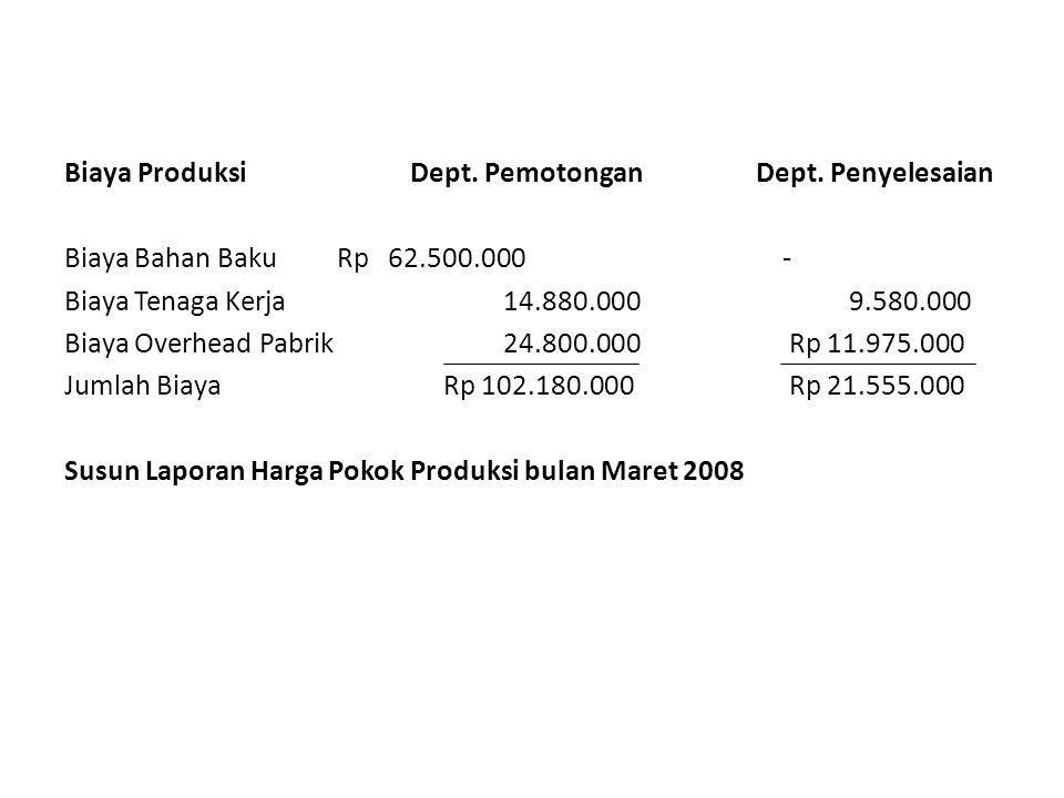 Biaya Produksi Dept. Pemotongan Dept. Penyelesaian