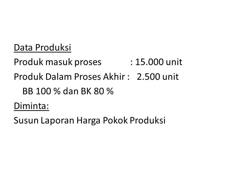 Data Produksi Produk masuk proses : 15.000 unit. Produk Dalam Proses Akhir : 2.500 unit. BB 100 % dan BK 80 %