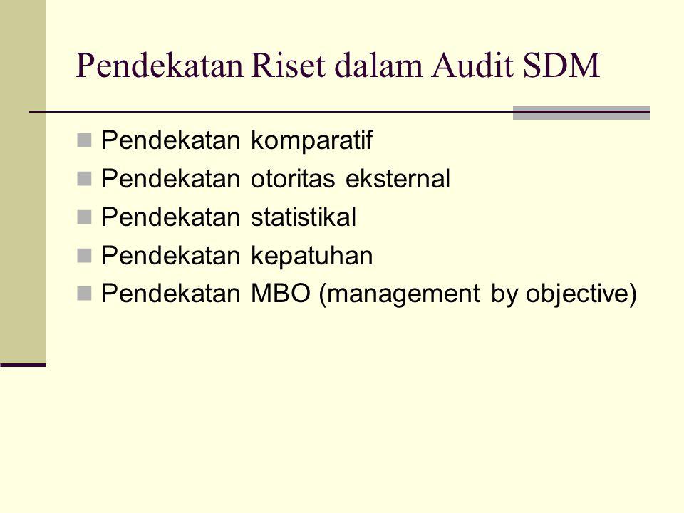 Pendekatan Riset dalam Audit SDM
