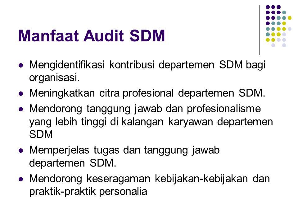 Manfaat Audit SDM Mengidentifikasi kontribusi departemen SDM bagi organisasi. Meningkatkan citra profesional departemen SDM.