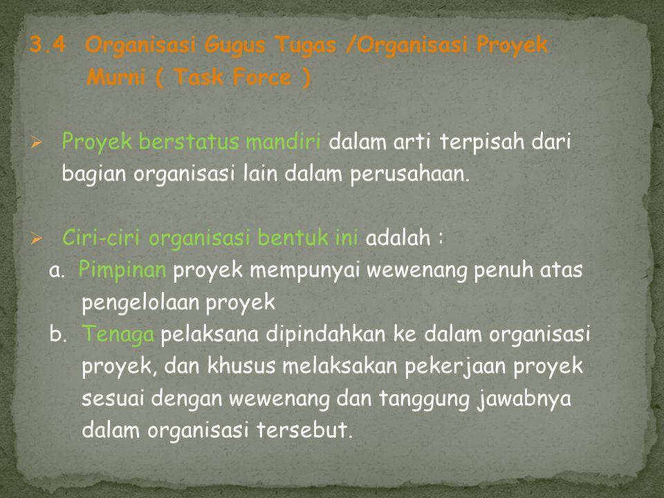 3.4 Organisasi Gugus Tugas /Organisasi Proyek
