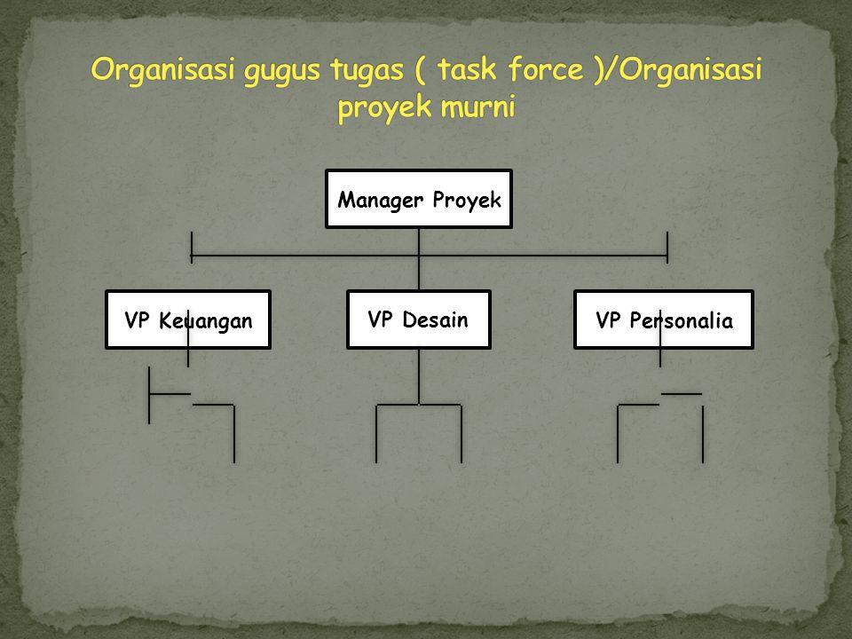 Organisasi gugus tugas ( task force )/Organisasi proyek murni