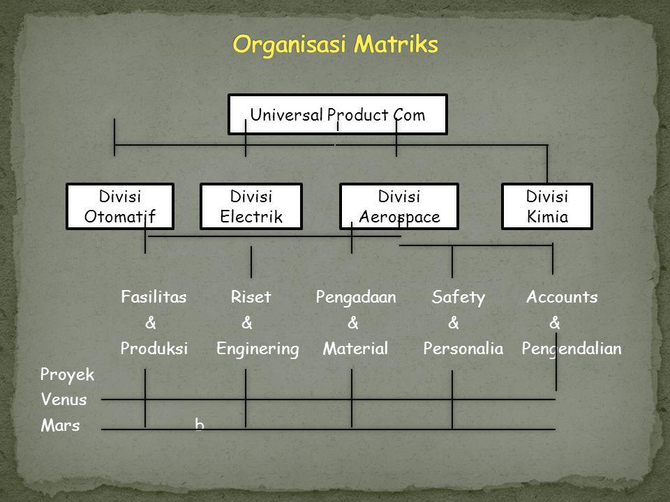 Organisasi Matriks Fasilitas Riset Pengadaan Safety Accounts & & & & & Produksi Enginering Material Personalia Pengendalian Proyek Venus Mars b